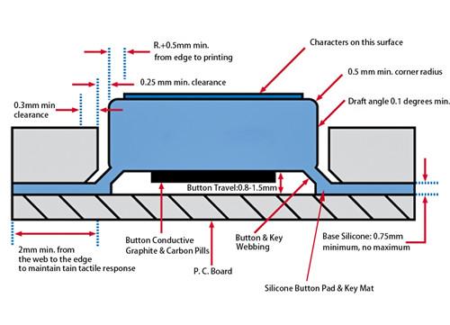 Teclado de silicona Design.jpg