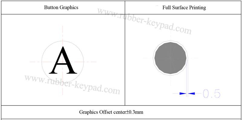 impresión de teclado de goma